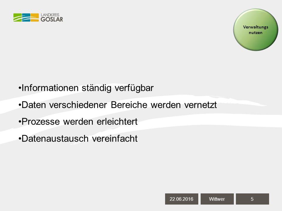 22.06.20166 Wittwer Bürger- nutzen Informationen ständig verfügbar Daten sind immer aktuell Keine Anfragen mehr notwendig Keine Kosten