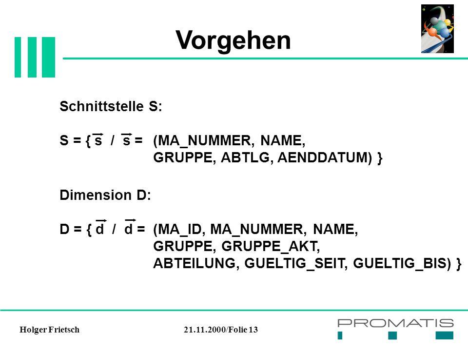 21.11.2000/Folie 13Holger Frietsch Vorgehen Schnittstelle S: S = { s / s = (MA_NUMMER, NAME, GRUPPE, ABTLG, AENDDATUM) } Dimension D: D = { d / d = (MA_ID, MA_NUMMER, NAME, GRUPPE, GRUPPE_AKT, ABTEILUNG, GUELTIG_SEIT, GUELTIG_BIS) }