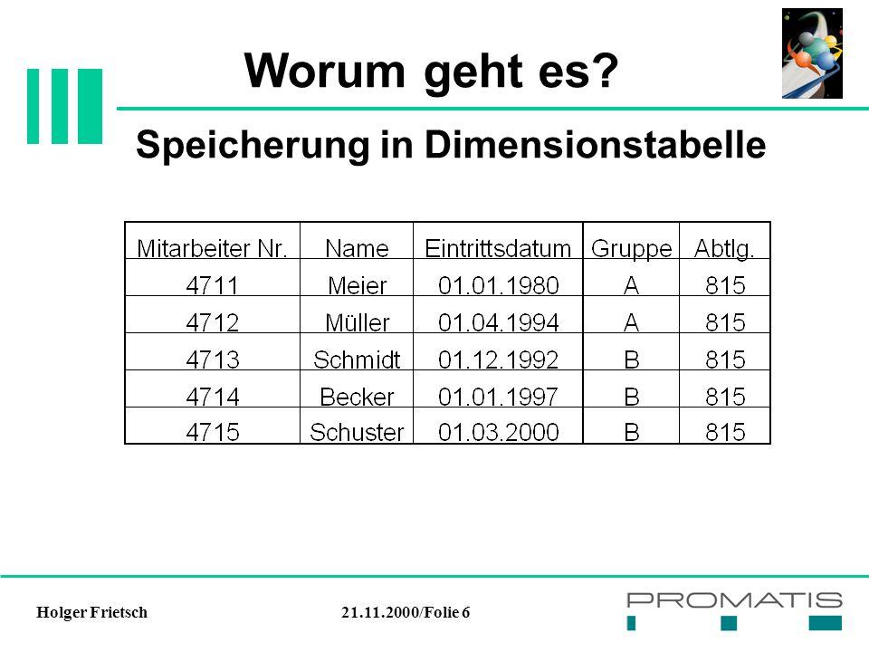 21.11.2000/Folie 6Holger Frietsch Worum geht es Speicherung in Dimensionstabelle