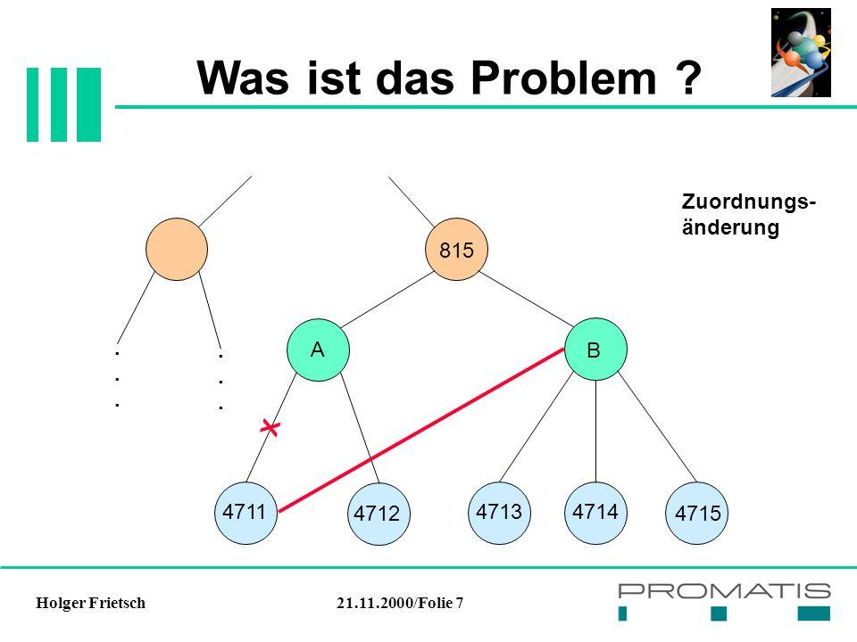21.11.2000/Folie 7Holger Frietsch Was ist das Problem .