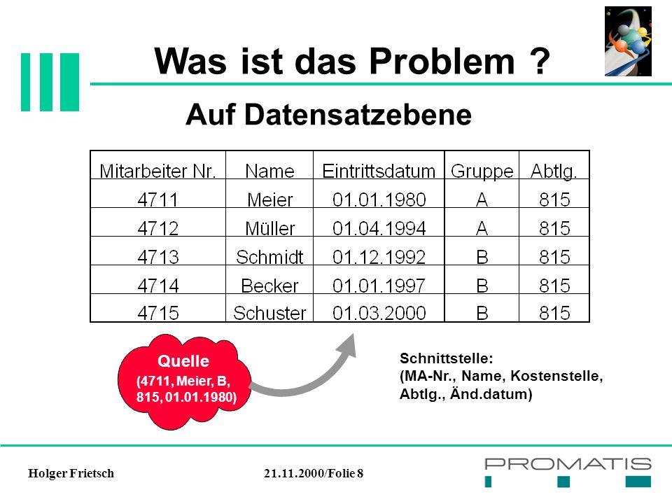 21.11.2000/Folie 8Holger Frietsch Was ist das Problem .