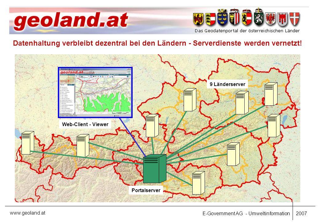 E-Government AG - Umweltinformation 2007 www.geoland.at Datenhaltung verbleibt dezentral bei den Ländern - Serverdienste werden vernetzt.