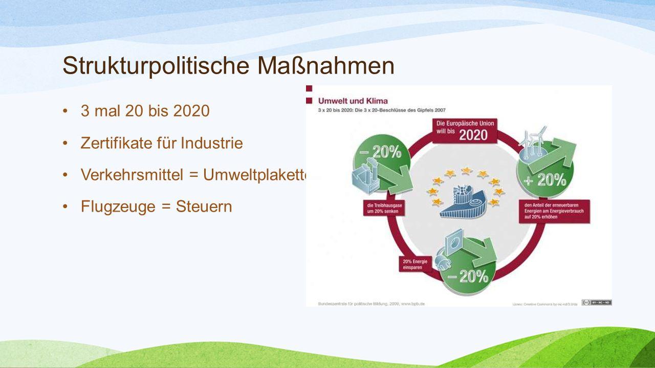 Strukturpolitische Maßnahmen 3 mal 20 bis 2020 Zertifikate für Industrie Verkehrsmittel = Umweltplakette Flugzeuge = Steuern