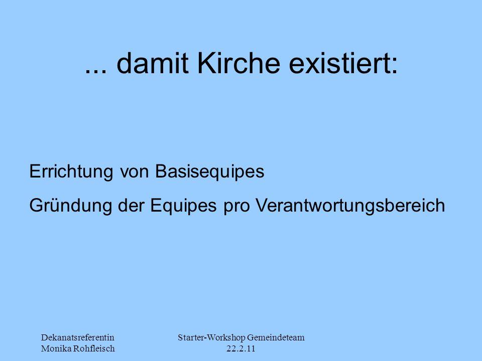 Dekanatsreferentin Monika Rohfleisch Starter-Workshop Gemeindeteam 22.2.11... damit Kirche existiert: Errichtung von Basisequipes Gründung der Equipes