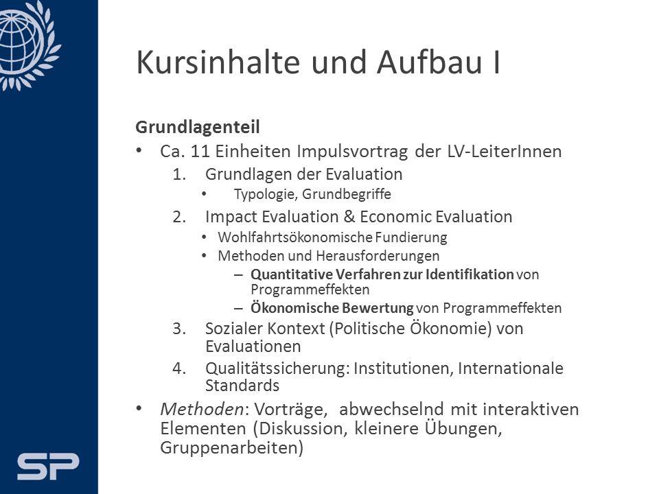 Kursinhalte und Aufbau I Grundlagenteil Ca.