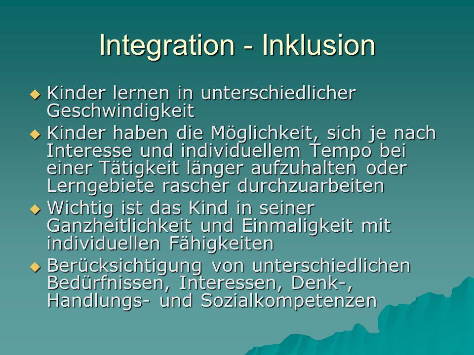 Integration - Inklusion  Kinder lernen in unterschiedlicher Geschwindigkeit  Kinder haben die Möglichkeit, sich je nach Interesse und individuellem