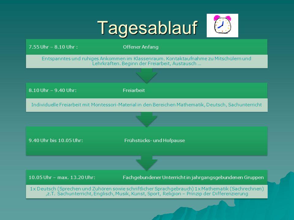 Tagesablauf 10.05 Uhr – max. 13.20 Uhr: Fachgebundener Unterricht in jahrgangsgebundenen Gruppen 1x Deutsch (Sprechen und Zuhören sowie schriftlicher