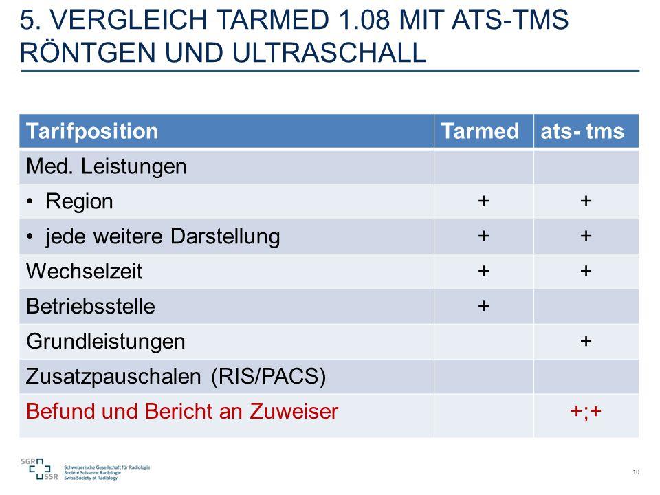 5. VERGLEICH TARMED 1.08 MIT ATS-TMS RÖNTGEN UND ULTRASCHALL 10 TarifpositionTarmedats- tms Med.