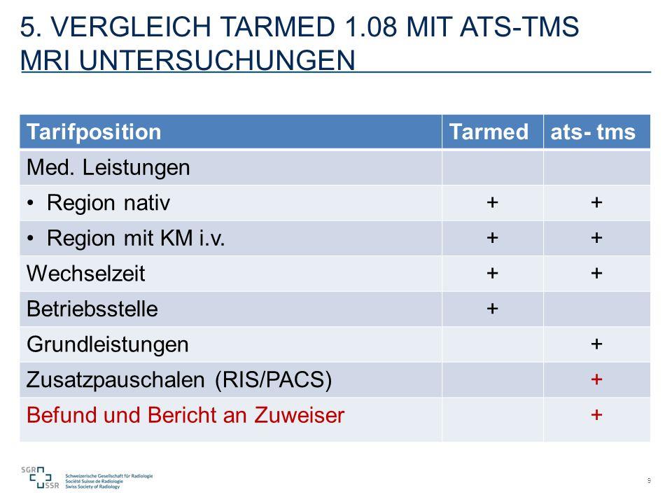 5. VERGLEICH TARMED 1.08 MIT ATS-TMS MRI UNTERSUCHUNGEN 9 TarifpositionTarmedats- tms Med.
