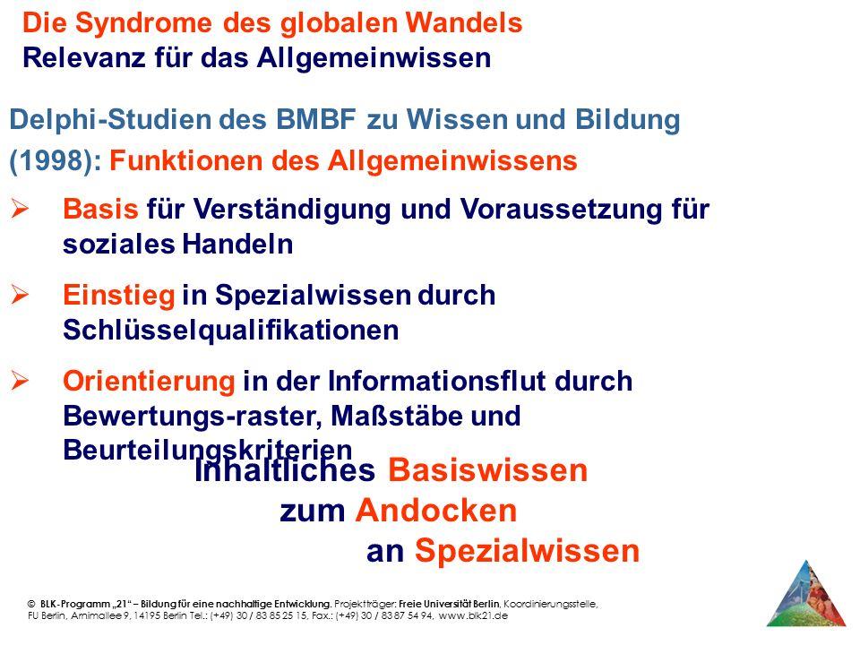 """© BLK-Programm """"21 – Bildung für eine nachhaltige Entwicklung."""