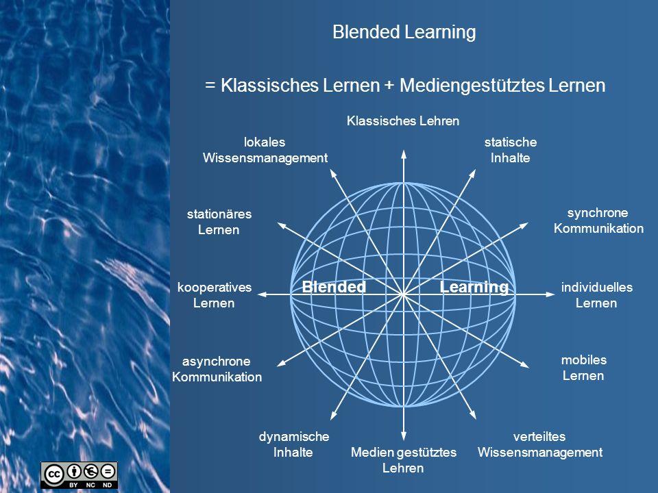 … Lehr- und Lernangebote http://nordsee.lfi.rwth-aachen.de/hydrometeo/