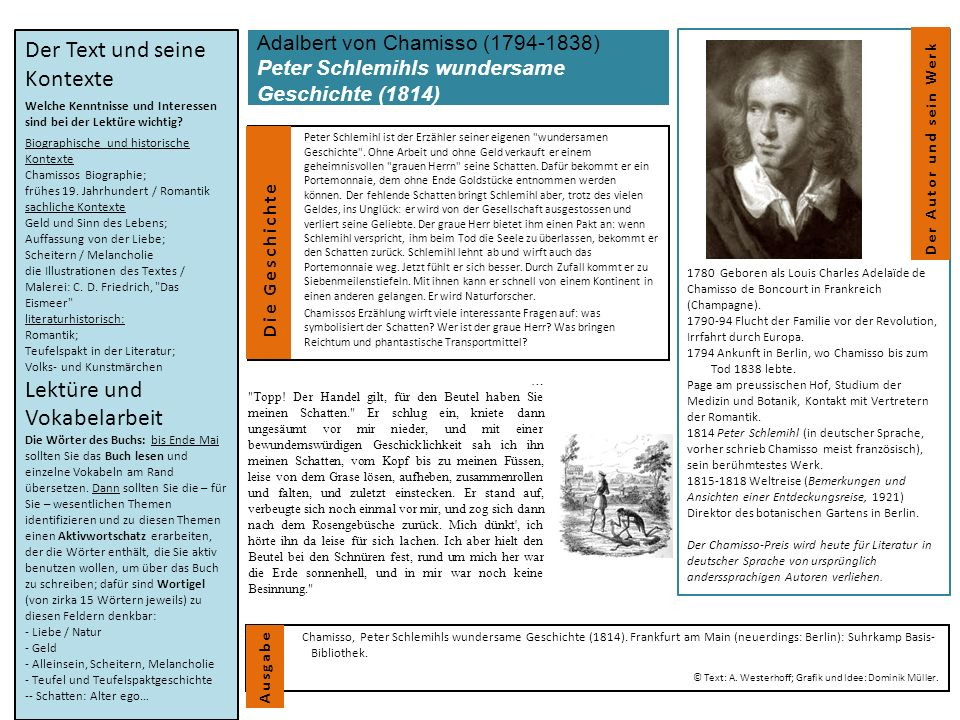 Adalbert von Chamisso (1794-1838) Peter Schlemihls wundersame Geschichte (1814) Peter Schlemihl ist der Erzähler seiner eigenen