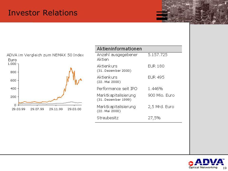 19 Investor Relations Euro