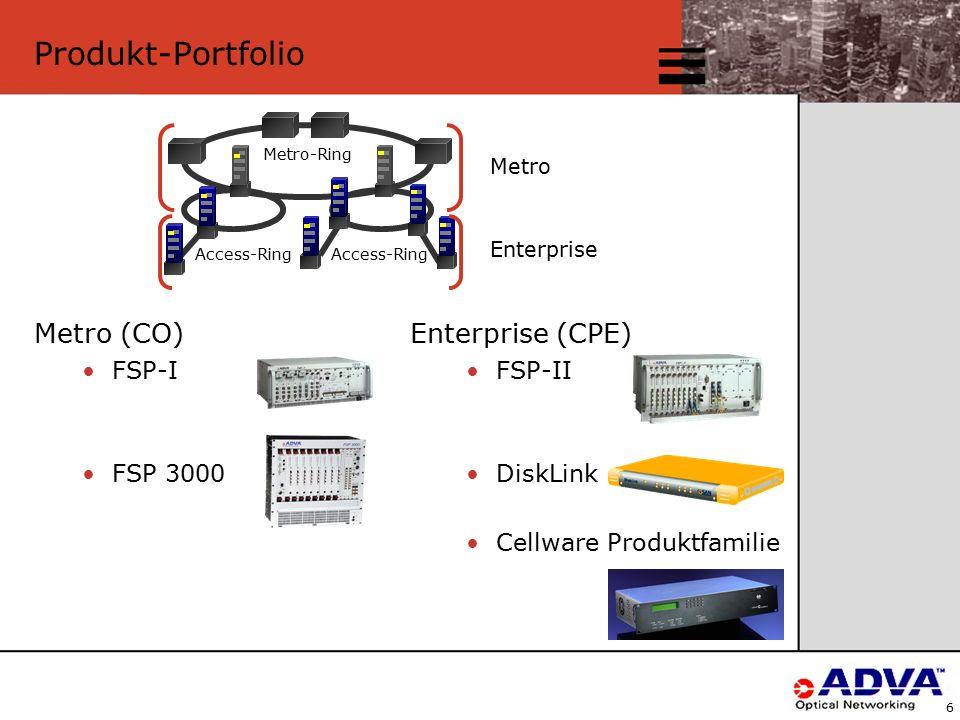 6 Produkt-Portfolio Metro-Ring Access-Ring Metro (CO) FSP-I FSP 3000 Enterprise (CPE) FSP-II DiskLink Cellware Produktfamilie Metro Enterprise
