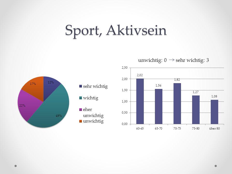 Sport, Aktivsein