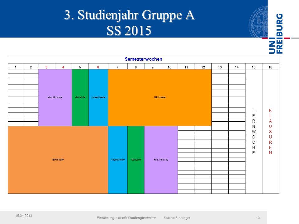 3. Studienjahr Gruppe A SS 2015 LehrbeauftragtentreffenEinführung in den 2.