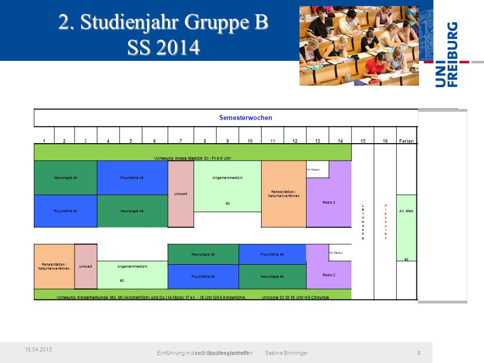 2. Studienjahr Gruppe B SS 2014 LehrbeauftragtentreffenEinführung in den 2.