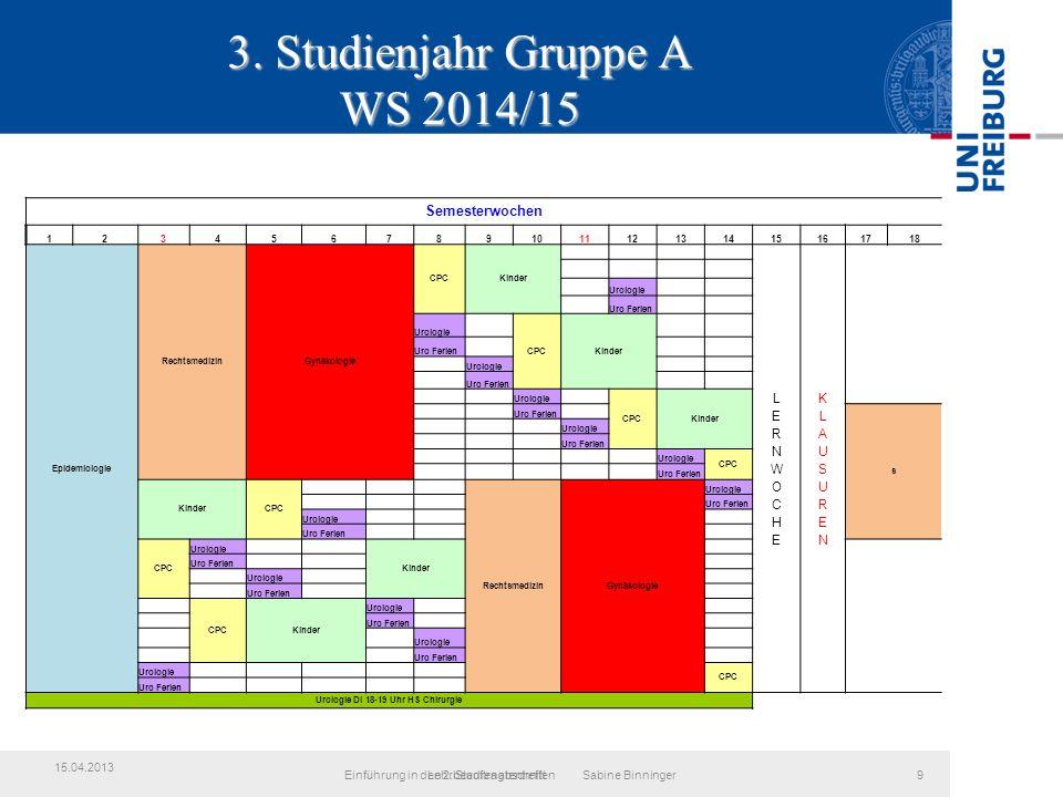 3. Studienjahr Gruppe A WS 2014/15 LehrbeauftragtentreffenEinführung in den 2.