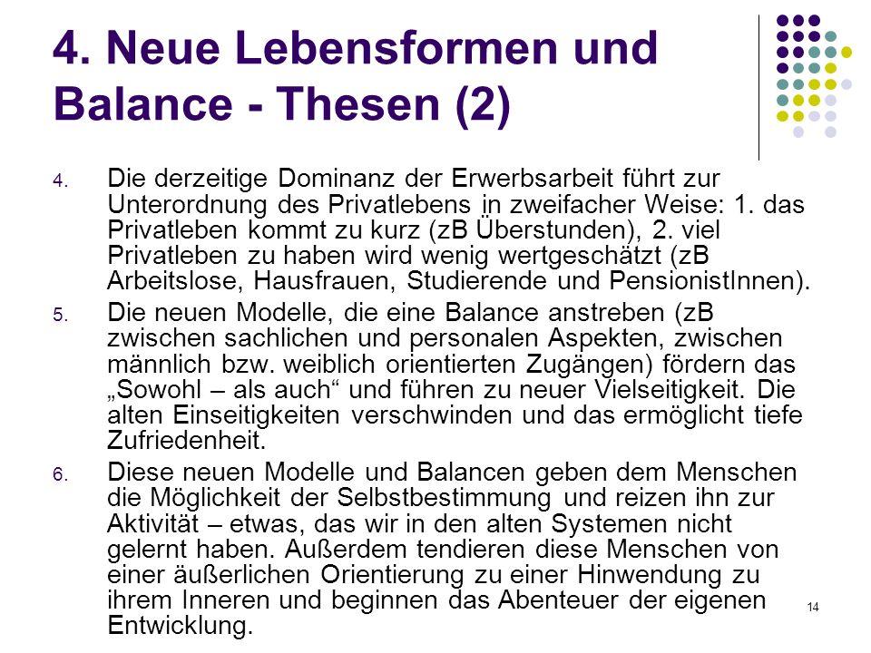 14 4. Neue Lebensformen und Balance - Thesen (2) 4. Die derzeitige Dominanz der Erwerbsarbeit führt zur Unterordnung des Privatlebens in zweifacher We