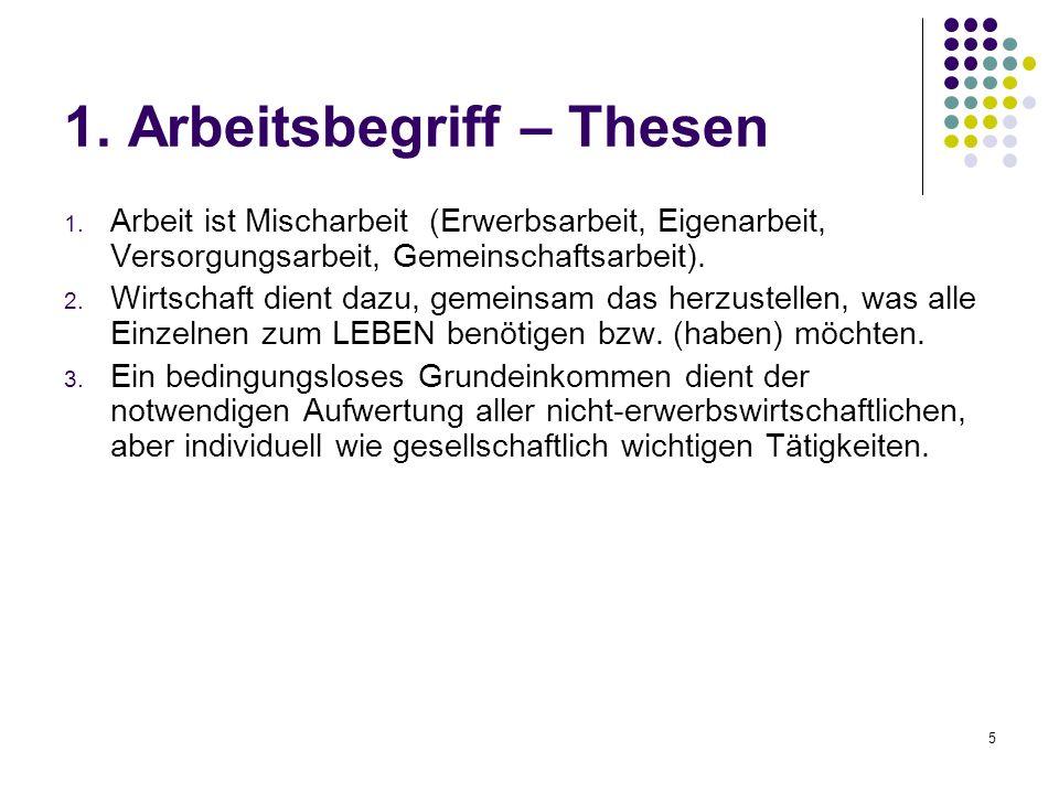 5 1. Arbeitsbegriff – Thesen 1.