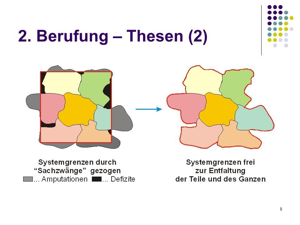8 2. Berufung – Thesen (2)