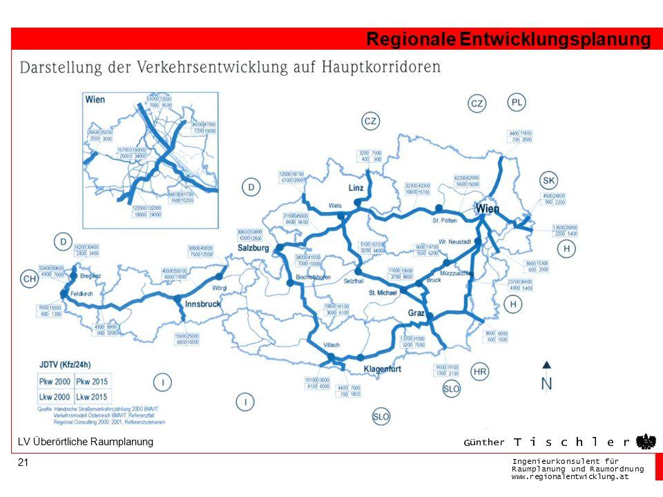Ingenieurkonsulentfür RaumplanungundRaumordnung www.regionalentwicklung.at Regionale Entwicklungsplanung 21 LV Überörtliche Raumplanung
