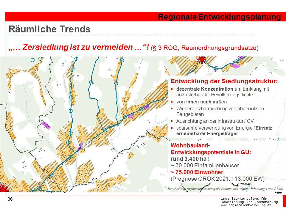 """Ingenieurkonsulentfür RaumplanungundRaumordnung www.regionalentwicklung.at Regionale Entwicklungsplanung 36 LV Überörtliche Raumplanung """"… Zersiedlung ist zu vermeiden … ."""