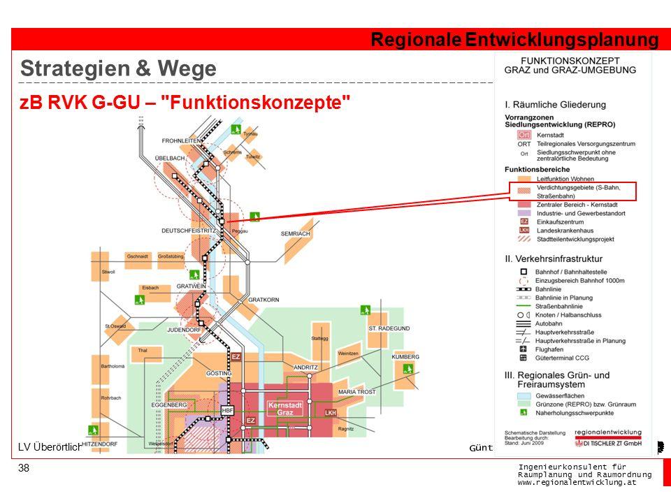 Ingenieurkonsulentfür RaumplanungundRaumordnung www.regionalentwicklung.at Regionale Entwicklungsplanung 38 LV Überörtliche Raumplanung zB RVK G-GU – Funktionskonzepte Strategien & Wege