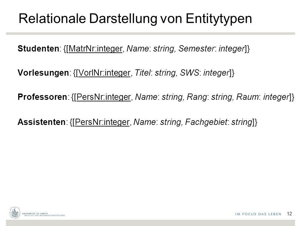 Relationale Darstellung von Entitytypen Studenten: {[MatrNr:integer, Name: string, Semester: integer]} Vorlesungen: {[VorlNr:integer, Titel: string, SWS: integer]} Professoren: {[PersNr:integer, Name: string, Rang: string, Raum: integer]} Assistenten: {[PersNr:integer, Name: string, Fachgebiet: string]} 12