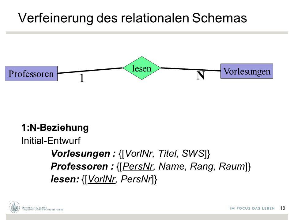 Verfeinerung des relationalen Schemas 1:N-Beziehung Initial-Entwurf Vorlesungen : {[VorlNr, Titel, SWS]} Professoren : {[PersNr, Name, Rang, Raum]} lesen: {[VorlNr, PersNr]} Professoren Vorlesungen lesen 1 N 18