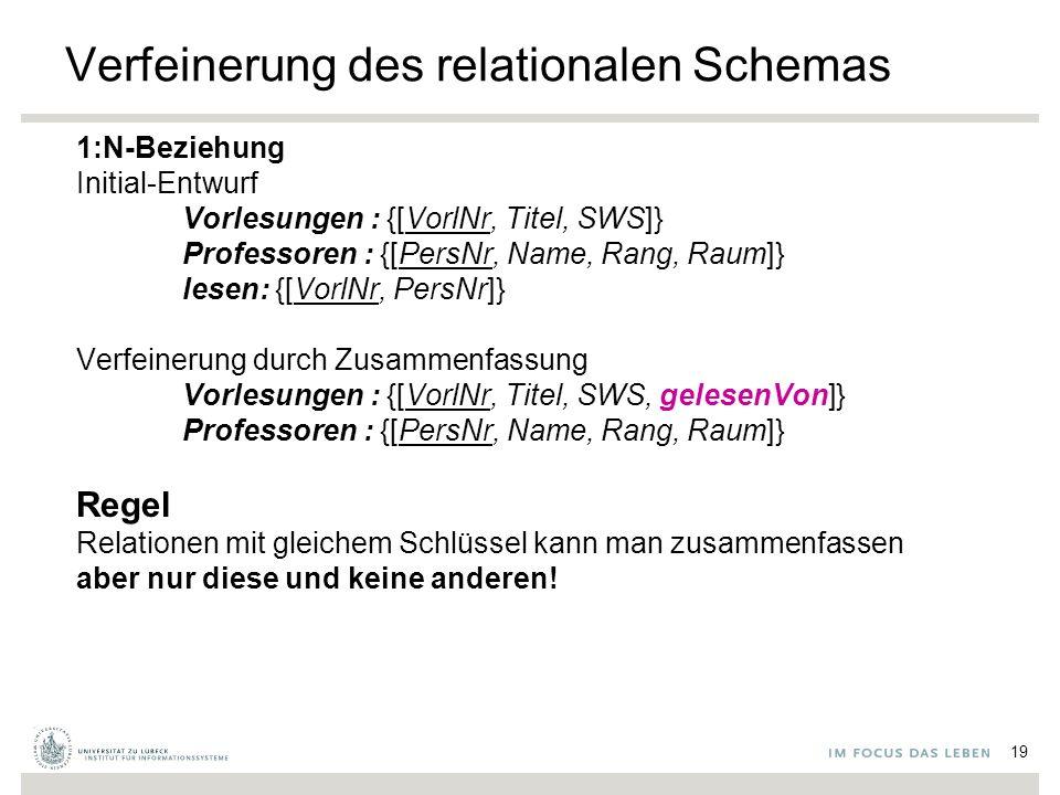 Verfeinerung des relationalen Schemas 1:N-Beziehung Initial-Entwurf Vorlesungen : {[VorlNr, Titel, SWS]} Professoren : {[PersNr, Name, Rang, Raum]} lesen: {[VorlNr, PersNr]} Verfeinerung durch Zusammenfassung Vorlesungen : {[VorlNr, Titel, SWS, gelesenVon]} Professoren : {[PersNr, Name, Rang, Raum]} Regel Relationen mit gleichem Schlüssel kann man zusammenfassen aber nur diese und keine anderen.