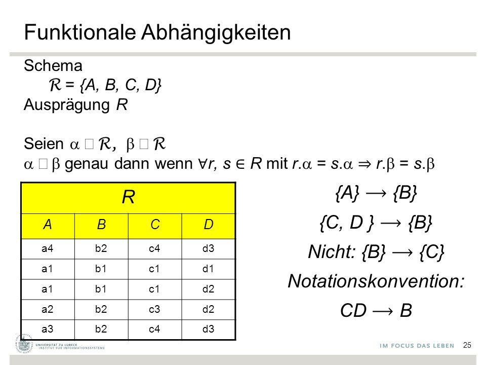 Funktionale Abhängigkeiten Schema R = {A, B, C, D} Ausprägung R Seien  ⊆  R,  ⊆  R  genau dann wenn ∀ r, s ∈ R mit r.