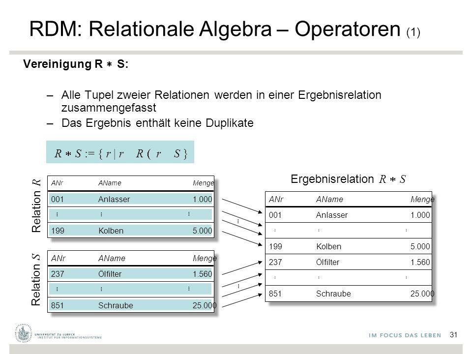 ANrANameMenge Relation R Relation S Ergebnisrelation R  S ANrANameMenge 001Anlasser1.000 199Kolben5.000 237Ölfilter1.560 851Schraube25.000...