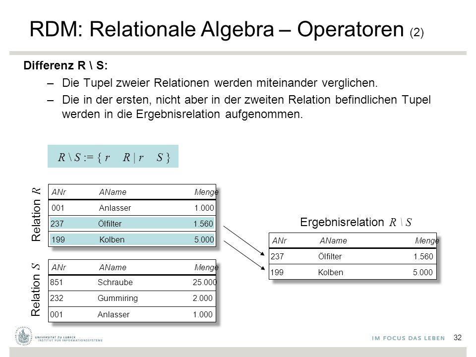 ANrANameMenge 851Schraube25.000 Relation R Relation S ANrANameMenge 199Kolben5.000 R \ S := { r ∈ R | r ∉ S } Ergebnisrelation R \ S 001Anlasser1.000 199Kolben5.000 001Anlasser1.000 232Gummiring2.000 237Ölfilter1.560 RDM: Relationale Algebra – Operatoren (2) Differenz R \ S: –Die Tupel zweier Relationen werden miteinander verglichen.