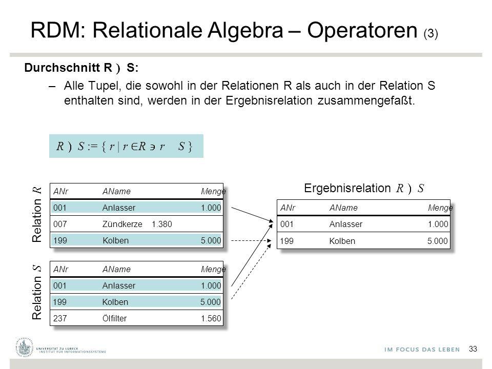 R  S := { r | r ∈ R  r ∈ S } ANrANameMenge Relation R Relation S Ergebnisrelation R  S ANrANameMenge 001Anlasser1.000 199Kolben5.000 237Ölfilter1.560 007Zündkerze1.380 199Kolben5.000 001Anlasser1.000 199Kolben5.000 RDM: Relationale Algebra – Operatoren (3) Durchschnitt R  S: –Alle Tupel, die sowohl in der Relationen R als auch in der Relation S enthalten sind, werden in der Ergebnisrelation zusammengefaßt.