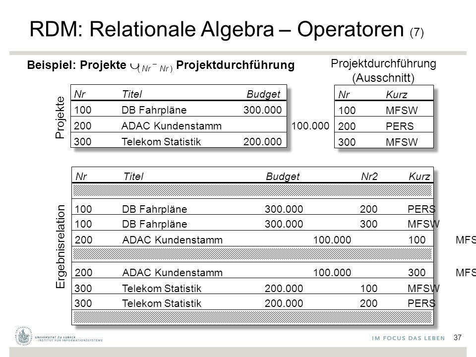 Projekte NrTitel Budget 100DB Fahrpläne 300.000 200ADAC Kundenstamm 100.000 300Telekom Statistik 200.000 NrKurz 100MFSW 200PERS 300MFSW Projektdurchführung (Ausschnitt) NrTitelBudgetNr2Kurz Ergebnisrelation Beispiel: Projekte  ( Nr  Nr ) Projektdurchführung 100DB Fahrpläne300.000200PERS 100DB Fahrpläne300.000300MFSW 200ADAC Kundenstamm100.000100MFSW 200ADAC Kundenstamm100.000300MFSW 300Telekom Statistik200.000100MFSW 300Telekom Statistik200.000200PERS RDM: Relationale Algebra – Operatoren (7) 37