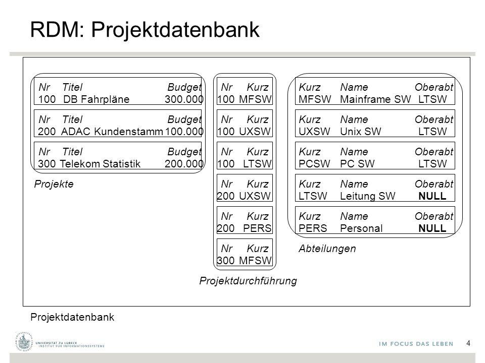 NrTitelBudget DB Fahrpläne100300.000 ADAC Kundenstamm200100.000 NrTitelBudget Telekom Statistik300200.000 NrTitelBudget Projekte NrKurz 100MFSW UXSW100 NrKurz LTSW100 NrKurz 200UXSW NrKurz PERS200 NrKurz 300MFSW NrKurz Projektdurchführung KurzNameOberabt MFSWMainframe SWLTSW UXSWUnix SWLTSW KurzNameOberabt PCSW LTSW KurzNameOberabt LTSWLeitung SWNULL KurzNameOberabt PERSPersonalNULL KurzNameOberabt Abteilungen Projektdatenbank RDM: Projektdatenbank 4