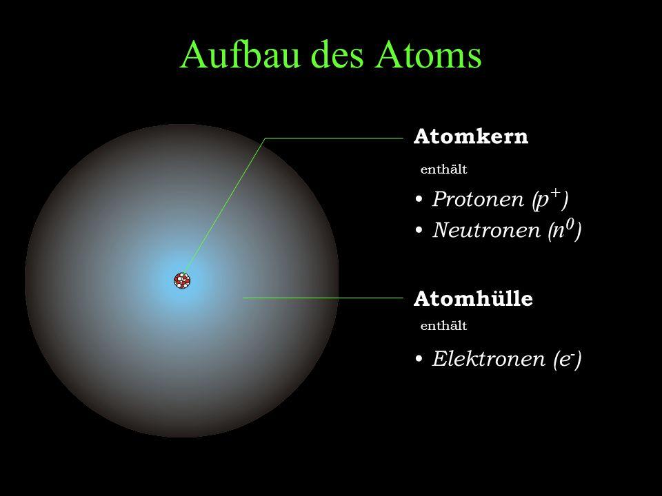Rolle der Protonen Ein Element ist durch die Anzahl der Protonen im Atomkern definiert.
