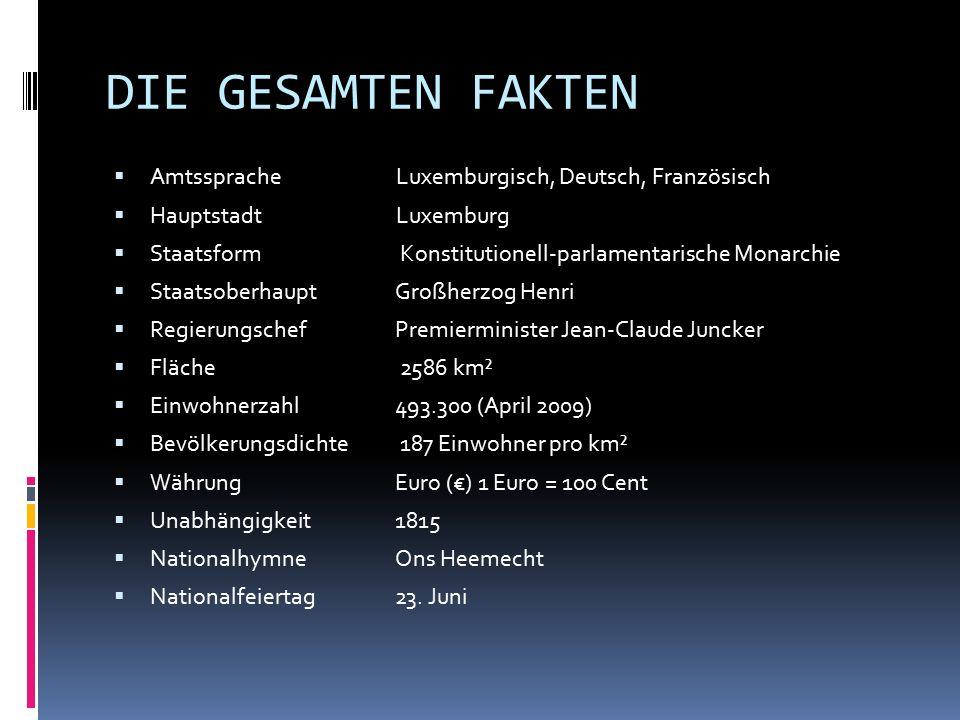 DIE GESAMTEN FAKTEN  Amtssprache Luxemburgisch, Deutsch, Französisch  Hauptstadt Luxemburg  Staatsform Konstitutionell-parlamentarische Monarchie  StaatsoberhauptGroßherzog Henri  RegierungschefPremierminister Jean-Claude Juncker  Fläche 2586 km²  Einwohnerzahl493.300 (April 2009)  Bevölkerungsdichte 187 Einwohner pro km²  WährungEuro (€) 1 Euro = 100 Cent  Unabhängigkeit1815  NationalhymneOns Heemecht  Nationalfeiertag23.