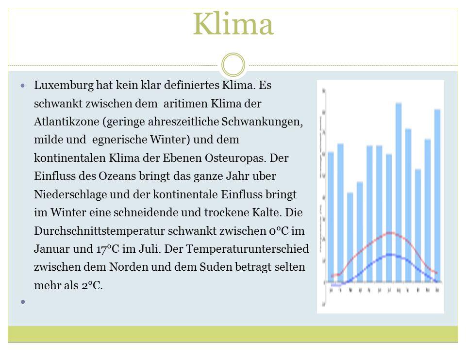Klima Luxemburg hat kein klar definiertes Klima.