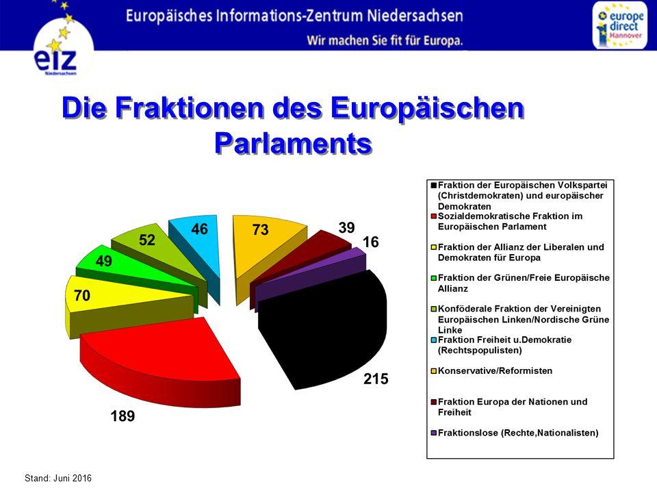 Die Fraktionen des Europäischen Parlaments Stand: Juni 2016