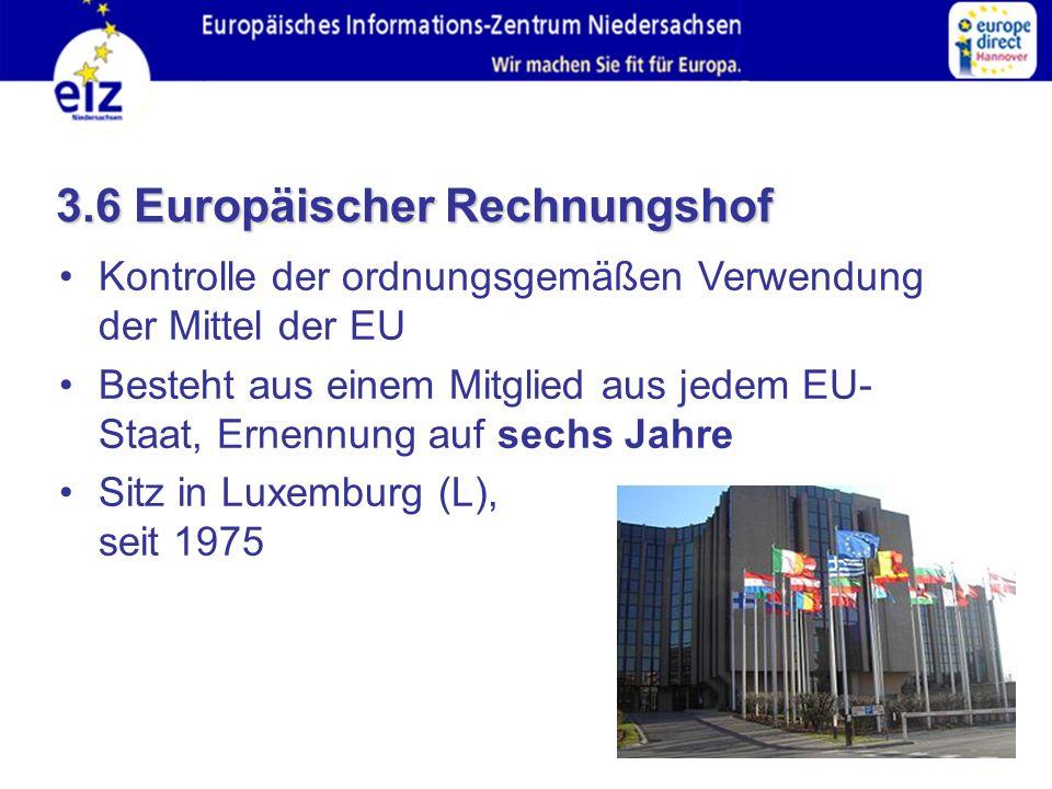 Kontrolle der ordnungsgemäßen Verwendung der Mittel der EU Besteht aus einem Mitglied aus jedem EU- Staat, Ernennung auf sechs Jahre Sitz in Luxemburg (L), seit 1975 3.6 Europäischer Rechnungshof