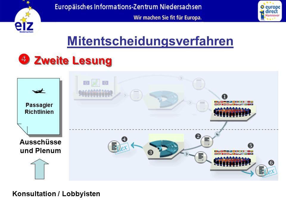  Zweite Lesung Passagier Richtlinien  Ausschüsse und Plenum Konsultation / Lobbyisten Mitentscheidungsverfahren