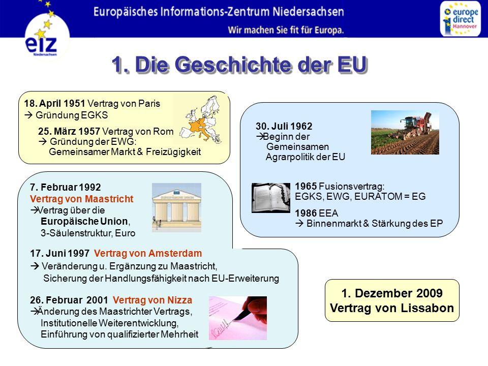 25.März 1957 Vertrag von Rom  Gründung der EWG: Gemeinsamer Markt & Freizügigkeit 18.