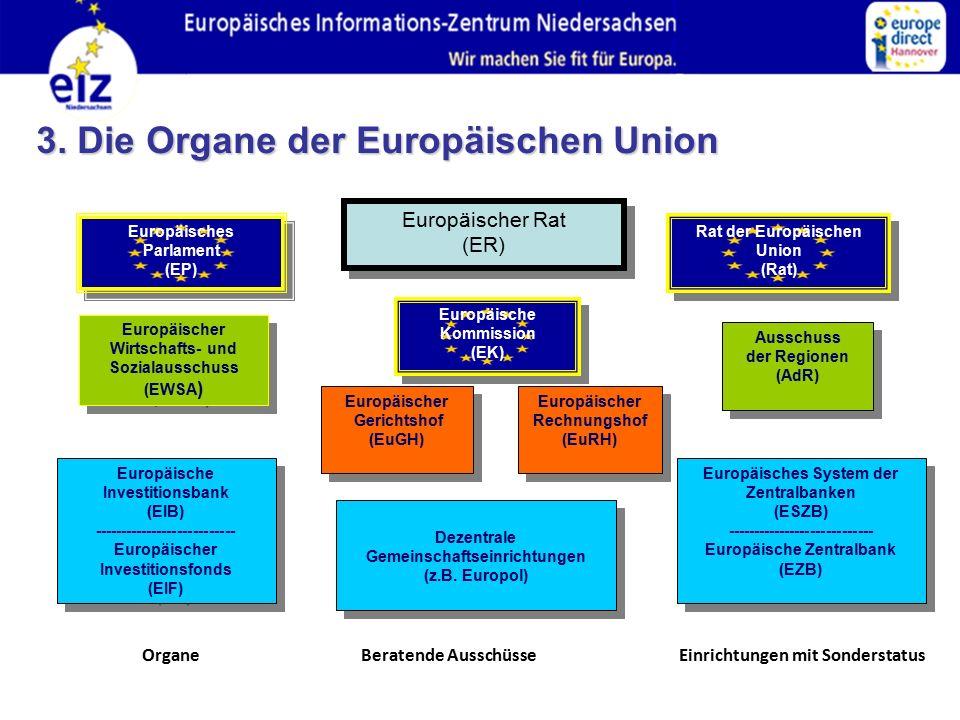 Europäischer Rat (ER) Europäischer Rat (ER) Europäisches Parlament (EP) Europäisches Parlament (EP) Europäische Kommission (EK) Europäische Kommission (EK) Rat der Europäischen Union (Rat) Rat der Europäischen Union (Rat) Europäischer Wirtschafts- und Sozialausschuss (EWSA ) Europäischer Wirtschafts- und Sozialausschuss (EWSA ) Europäischer Gerichtshof (EuGH) Europäischer Gerichtshof (EuGH) Europäischer Rechnungshof (EuRH) Europäischer Rechnungshof (EuRH) Ausschuss der Regionen (AdR) Ausschuss der Regionen (AdR) Europäische Investitionsbank (EIB) --------------------------- Europäischer Investitionsfonds (EIF) Europäische Investitionsbank (EIB) --------------------------- Europäischer Investitionsfonds (EIF) Dezentrale Gemeinschaftseinrichtungen (z.B.