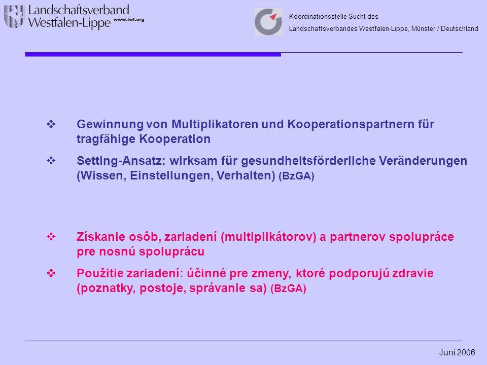 Juni 2006 Koordinationsstelle Sucht des Landschaftsverbandes Westfalen-Lippe, Münster / Deutschland  Gewinnung von Multiplikatoren und Kooperationspartnern für tragfähige Kooperation  Setting-Ansatz: wirksam für gesundheitsförderliche Veränderungen (Wissen, Einstellungen, Verhalten) (BzGA)  Získanie osôb, zariadení (multiplikátorov) a partnerov spolupráce pre nosnú spoluprácu  Použitie zariadení: účinné pre zmeny, ktoré podporujú zdravie (poznatky, postoje, správanie sa) (BzGA)