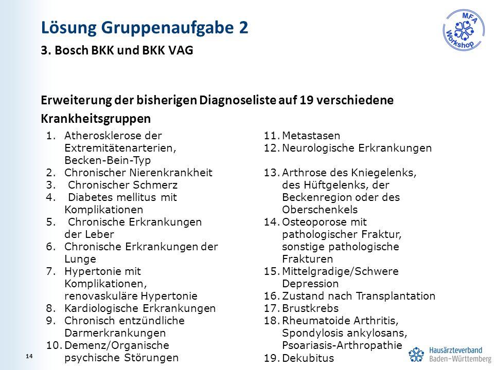 3. Bosch BKK und BKK VAG Erweiterung der bisherigen Diagnoseliste auf 19 verschiedene Krankheitsgruppen 1.Atherosklerose der Extremitätenarterien, Bec