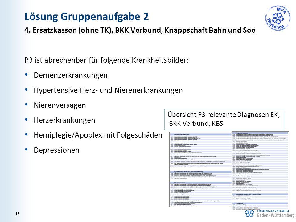 4. Ersatzkassen (ohne TK), BKK Verbund, Knappschaft Bahn und See P3 ist abrechenbar für folgende Krankheitsbilder: Demenzerkrankungen Hypertensive Her