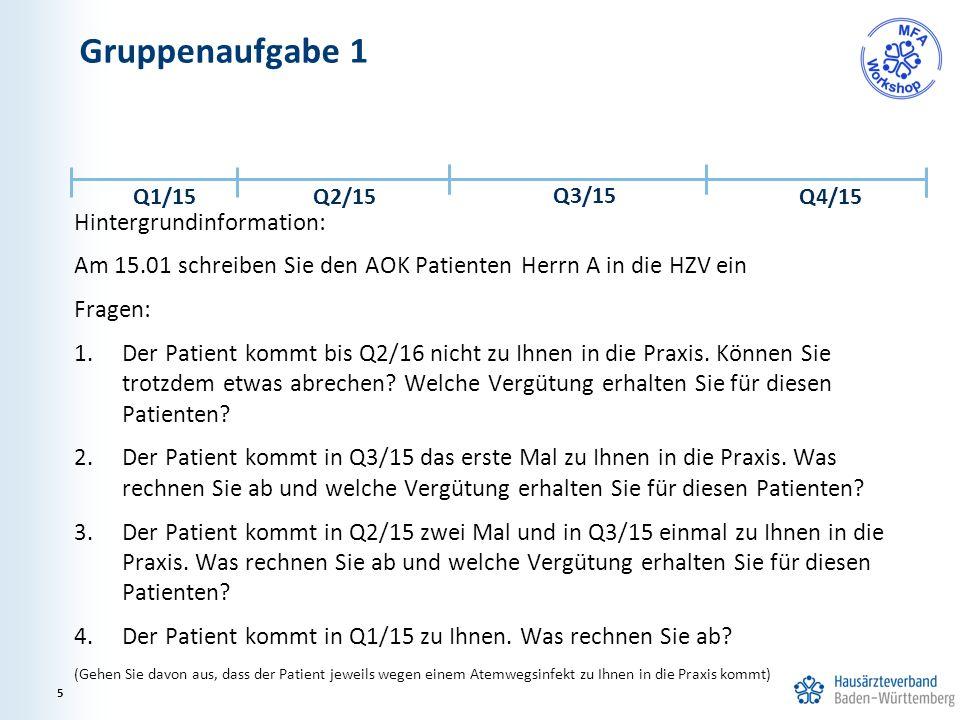 Gruppenaufgabe 1 Hintergrundinformation: Am 15.01 schreiben Sie den AOK Patienten Herrn A in die HZV ein Fragen: 1.Der Patient kommt bis Q2/16 nicht zu Ihnen in die Praxis.