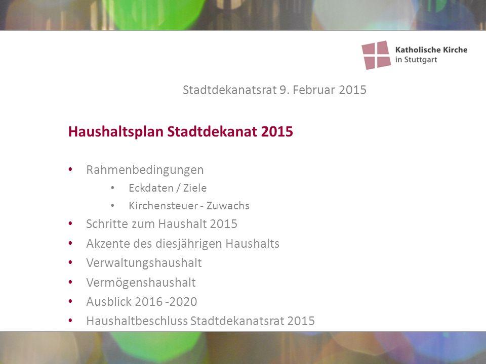 Haushaltsplan Stadtdekanat 2015 Stadtdekanatsrat 9.